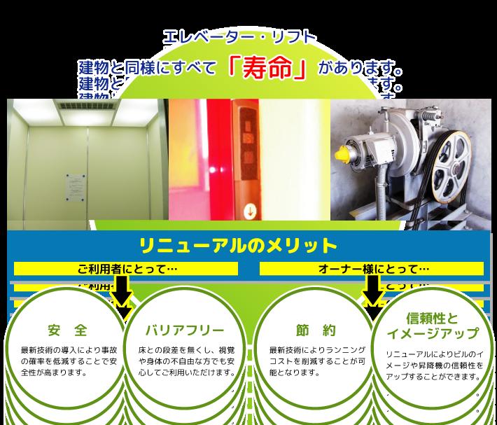 【大分昇降機サービス】エレベーター・リフトにも寿命があります